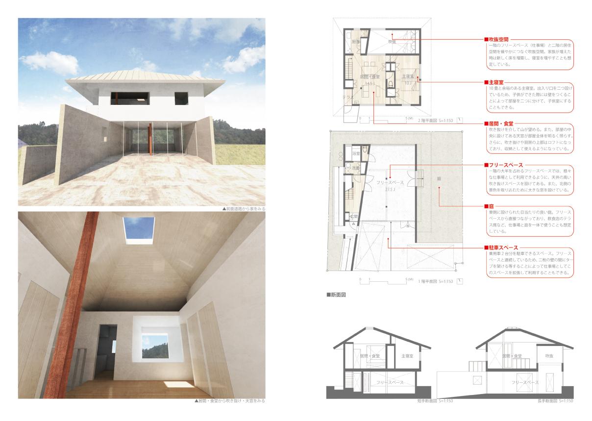 仕事場の上に建つ家